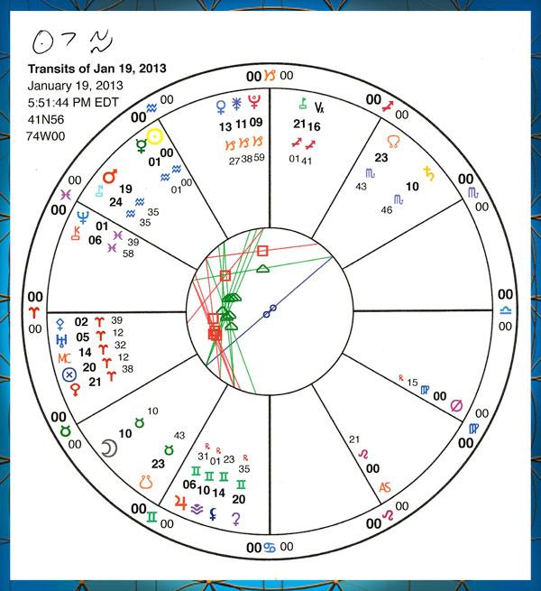 Aquarius computer chart.