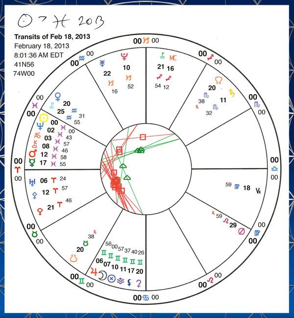 Pisces computer chart.
